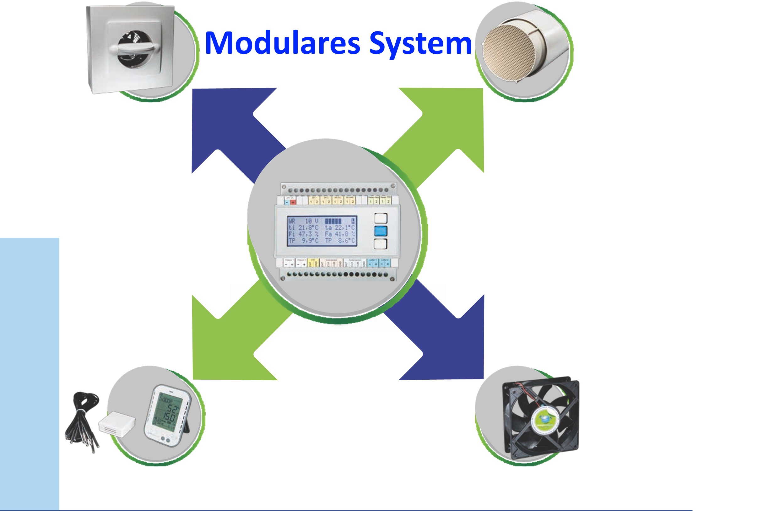 Modulares System